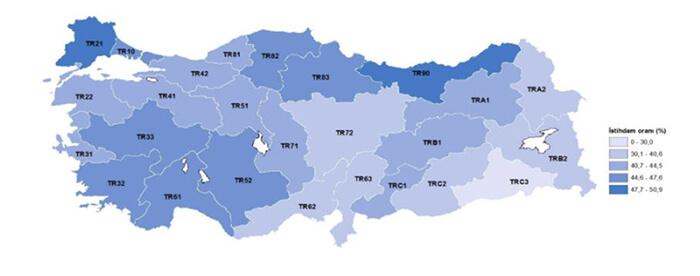 نرخ بیکاری و میزان استخدام در ترکیه 2020 میلادی